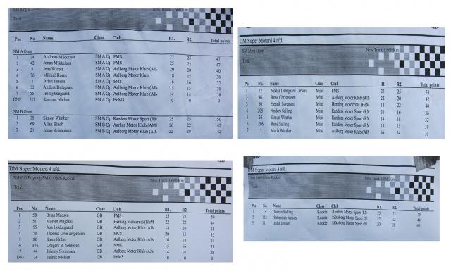 supermotard-dm-2013-alle-klasser