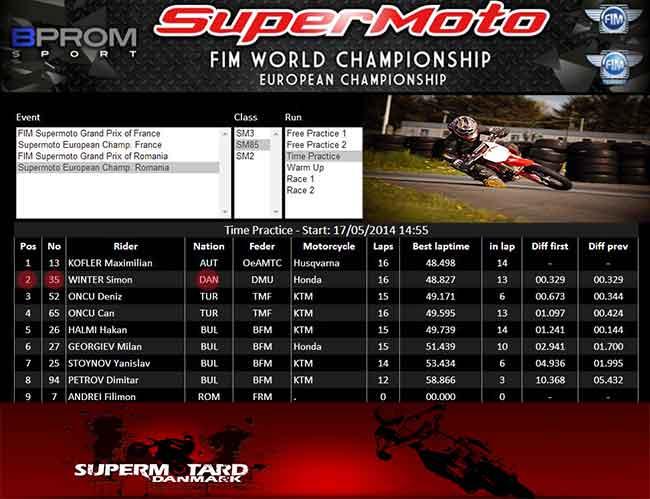 Supermotard.dk Rider Simon Winther