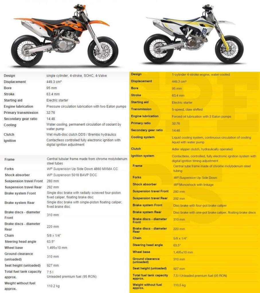Husqvarna-FS450-KTM-SMR-Supermoto-Comparison