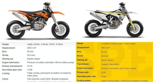 Husqvarna-FS450-KTM-SMR-Supermoto-Comparison-Specifications
